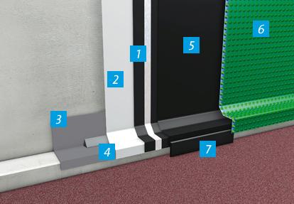 perimeterd mmung bodenplatte sinnvoll extrahierger t f r. Black Bedroom Furniture Sets. Home Design Ideas